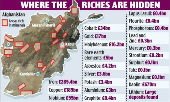 afghanistan-riches