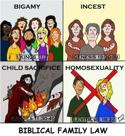 biblical-family-law.jpg