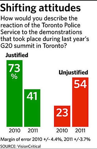g20-opinion-shift.jpg