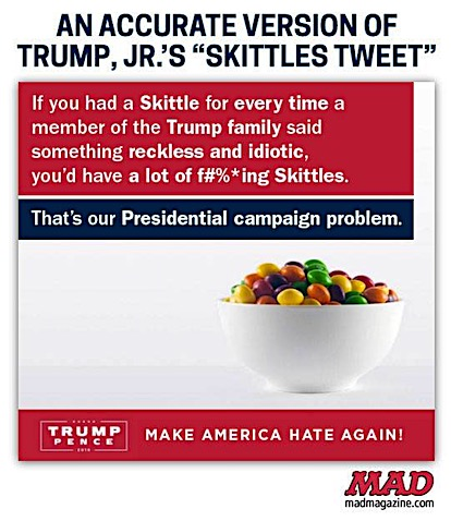 skittle-accuracy.jpg